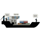 NauticTalk DUO Kommunikationssystem